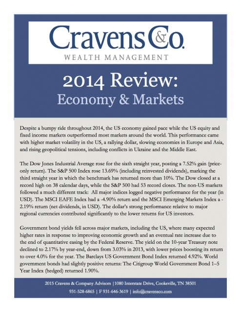 2014 Review: Economy & Markets