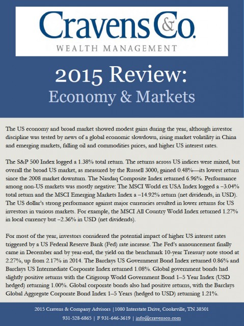 2015 Review: Economy & Markets